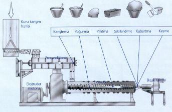kurumamauretim1